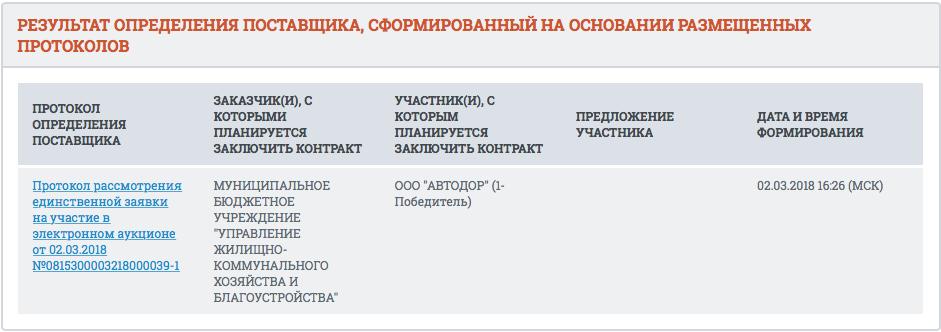 Самый дорогой кусок на ремонт чебоксарских дорог пытаются ухватить выходцы из «Элитстроя»