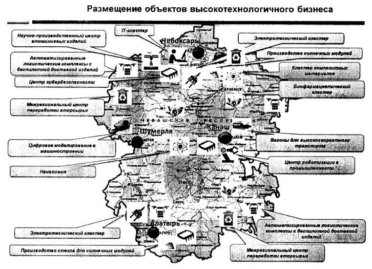 13 мегаидей, или О чем мечтают чувашские чиновники и бизнесмены